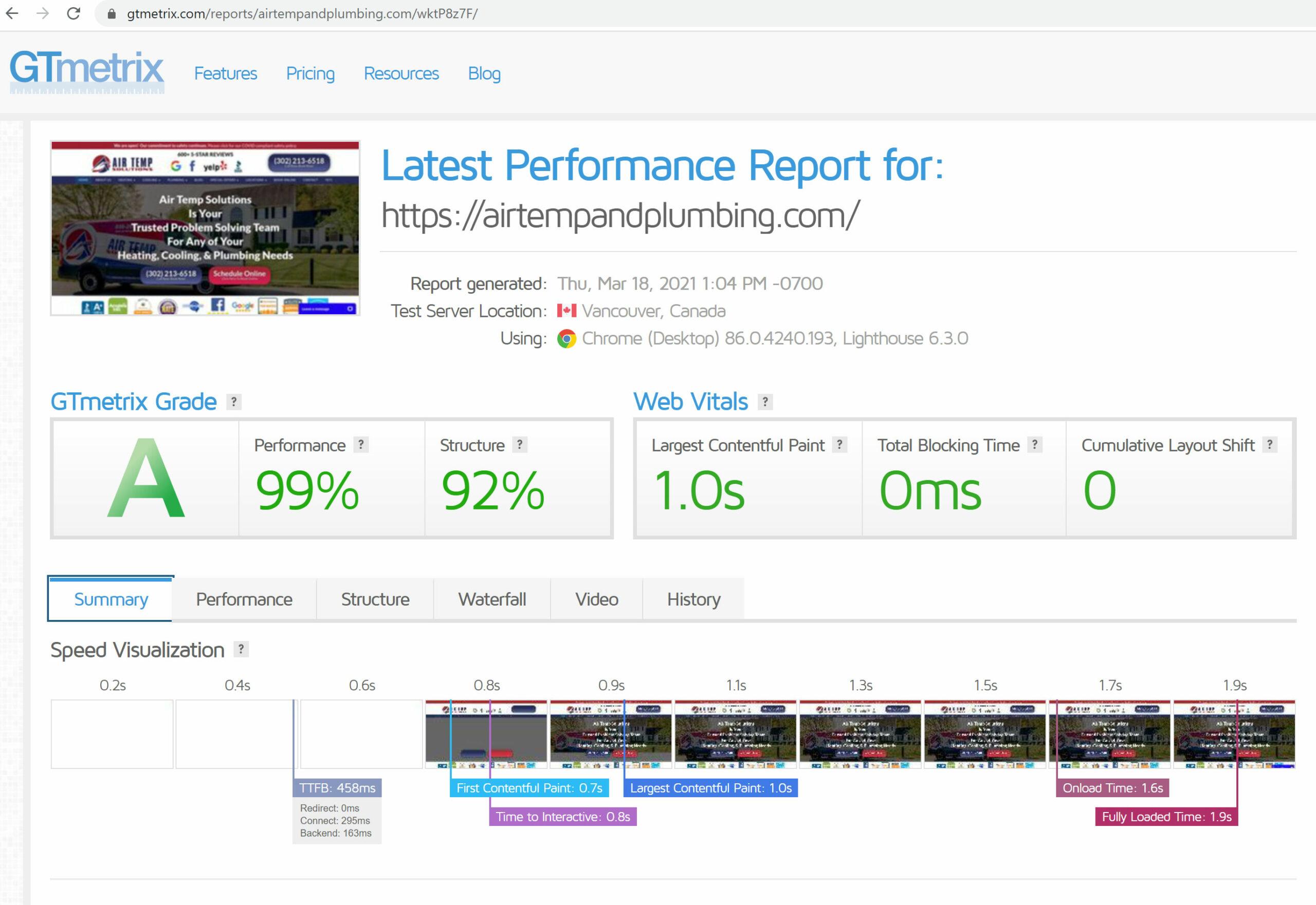 build websites with A grade on GT Metrix